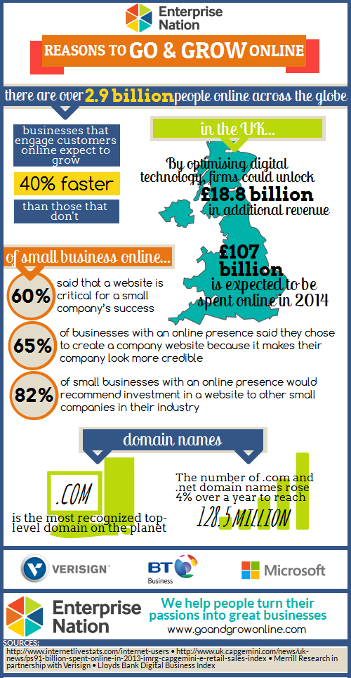 go_and_grow_infographic