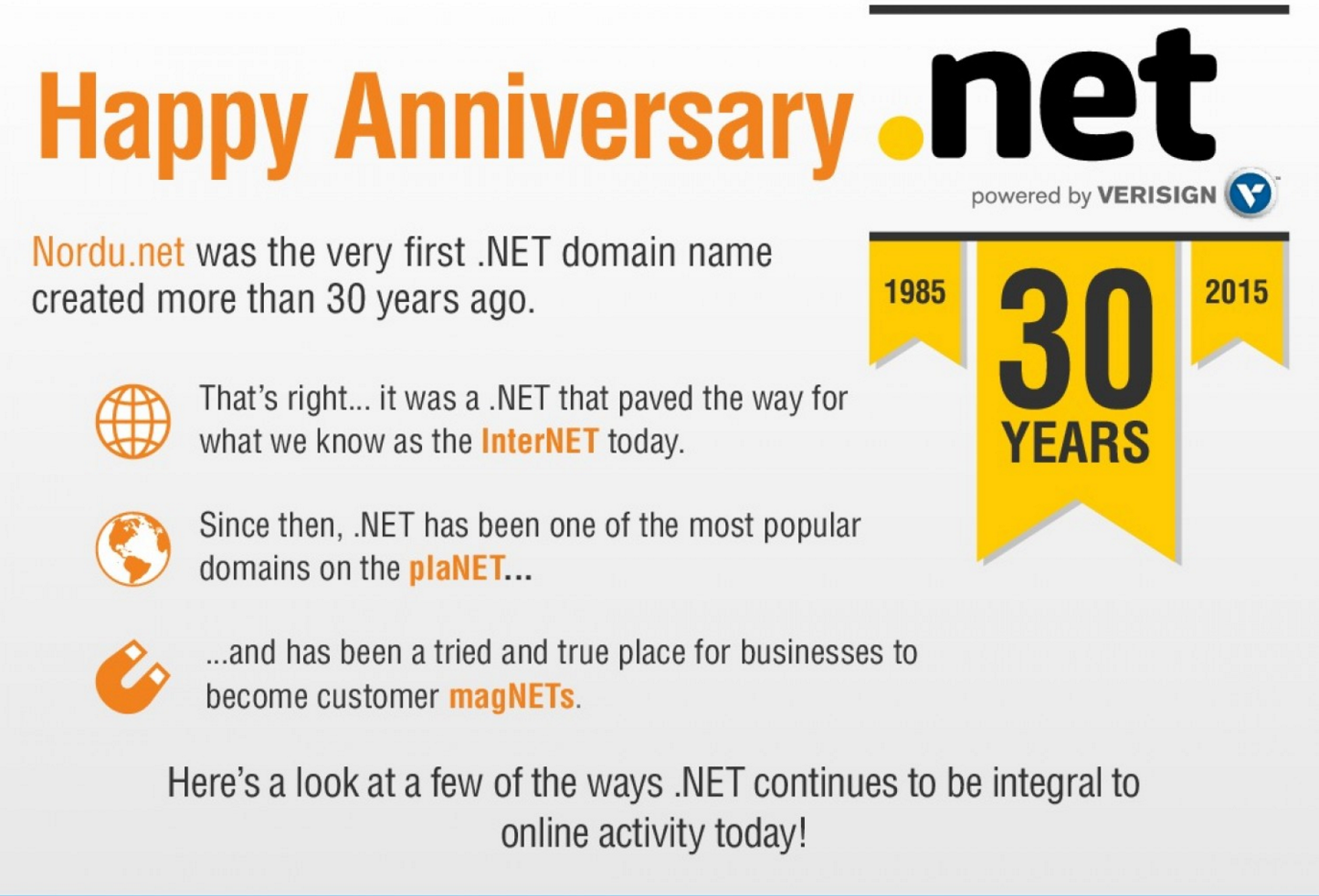 Happy Anniversary .Net