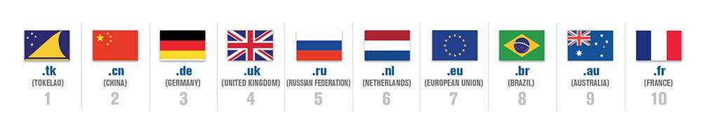 VRSN_Q4_DINB_Infographic_201304