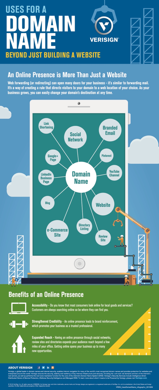 3 Ways to Use a Domain Name for Business Today